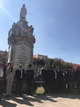 Guardia de Honor 206 Aniversario Luctuoso de Miguel Hidalgo y Costilla4