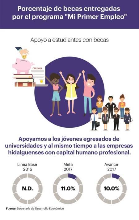 Hidalgo, destino confiable para inversiones.jpg