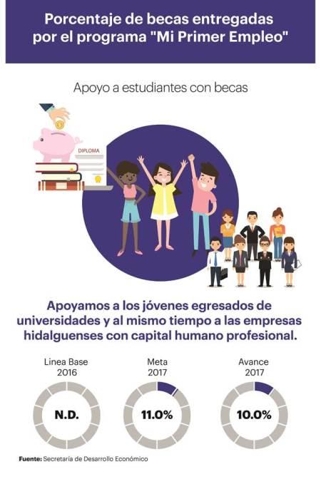Hidalgo, destino confiable para inversiones2