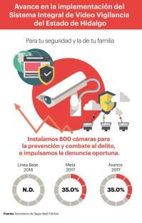 Para Hidalgo, seguridad y justicia con trato humano3