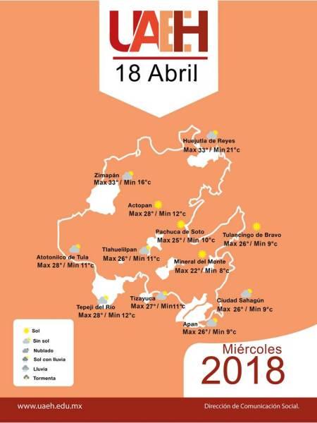 pronostico del tiempo miercoles 18 de abril 2018