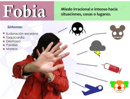 Fobias, miedos irracionales afectan la vida de quien lo padece.jpg