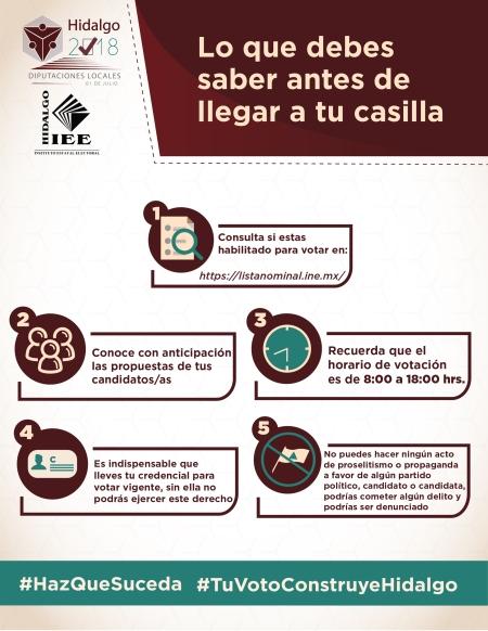 INFOGRAFÍA_LO QUE DEBES SABER ANTES DE LLEGAR A TU CASILLA (2)