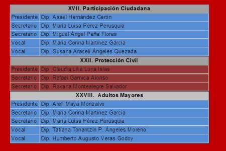 Asael Hernández encabezará Comisión de Participación Ciudadana; Claudia Lilia Luna Islas, de Protección Civil, y Areli Maya Monzalvo la de Adultos Mayores.