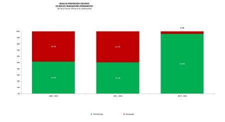 En Hidalgo se mantienen las fuentes de empleo, mientras caen a nivel nacional2.jpg