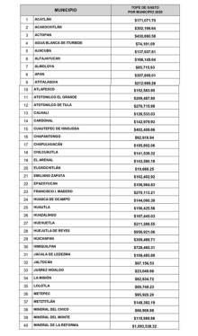 IEEH aprueba topes de campaña para el Proceso Electoral Local 2019-2020-5