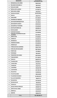 IEEH aprueba topes de campaña para el Proceso Electoral Local 2019-2020-6