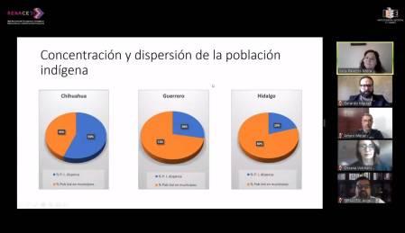 Hidalgo, con cifra superior a la media nacional de personas que se autoreconocen indígenas 2