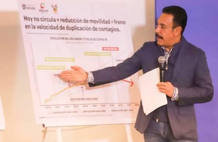 Hidalgo pasó del lugar 31 al 1 en reducción de movilidad, en 3 semanas4