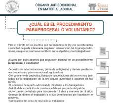 La Reforma Laboral (10)