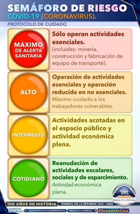 Continúan medidas de sana distancia con la entrada del semáforo naranja en Mineral de la Reforma2